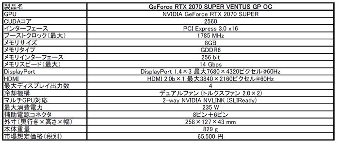 GeForce RTX 2070 SUPER VENTUS GP OC