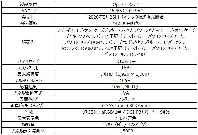 Optix G32C4