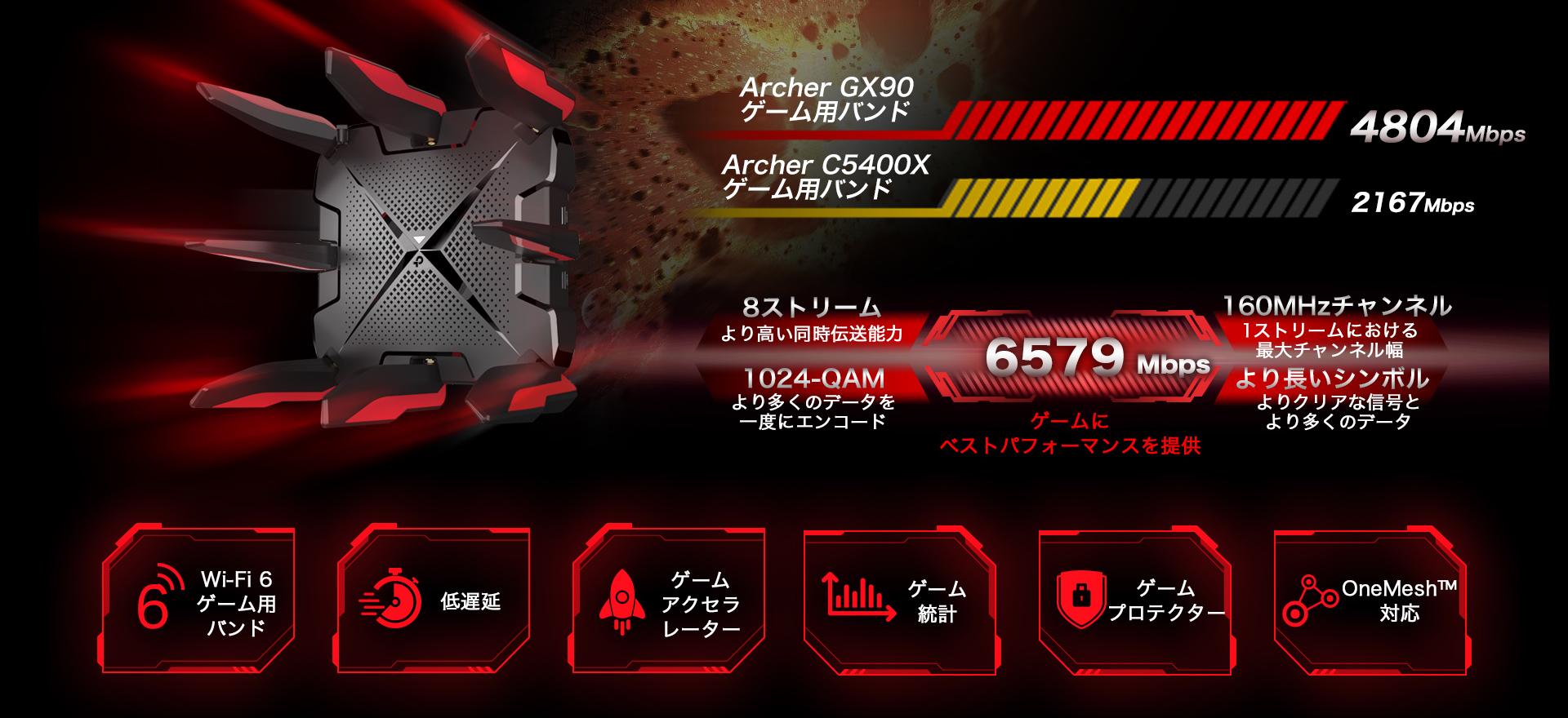 Archer GX90」
