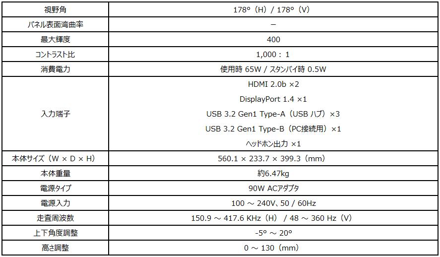 Oculux NXG253R