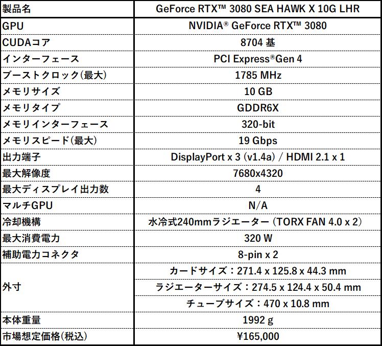 GeForce RTX 3080 SEAHAWK X 10G LHR