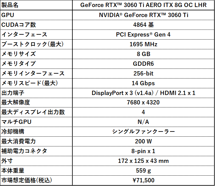 GeForce RTX 3060Ti AERO ITX 8G OC LHR